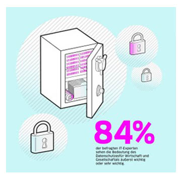 Tipps Datenschutz