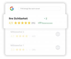 Sichtbarkeit bei Google Bewertungen